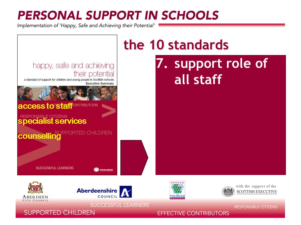 with the support of the the 10 standards access to support 7.support role of all staff access to staff specialist services counselling