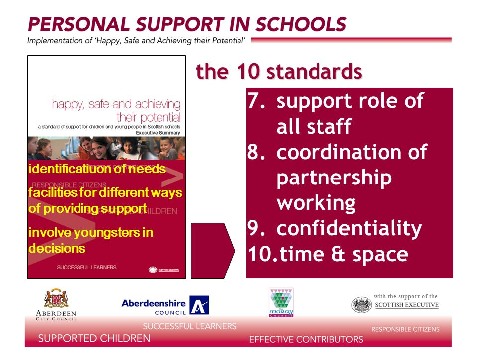 with the support of the the 10 standards access to support 7.support role of all staff 8.coordination of partnership working 9.confidentiality 10.time & space identificatiuon of needs facilities for different ways of providing support involve youngsters in decisions