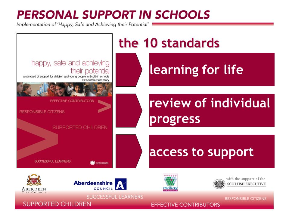 with the support of the the 10 standards access to support review of individual progress learning for life