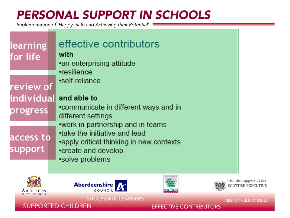 access to support review of individual progress learning for life