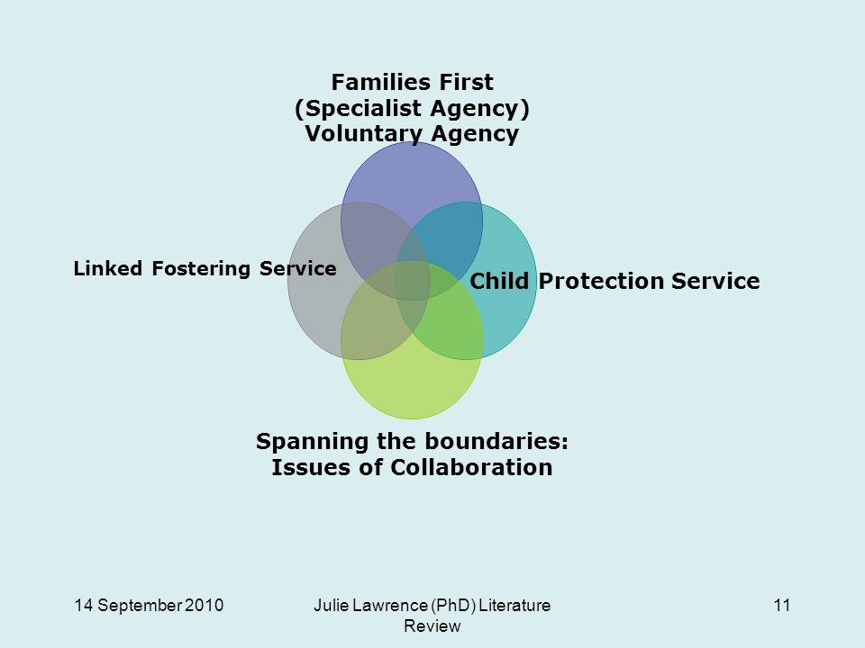 Families First (Specialist Agency) Voluntary Agency Child Protection Service Spanning the boundaries: Issues of Collaboration Linked Fostering Service 14 September 2010Julie Lawrence (PhD) Literature Review 11