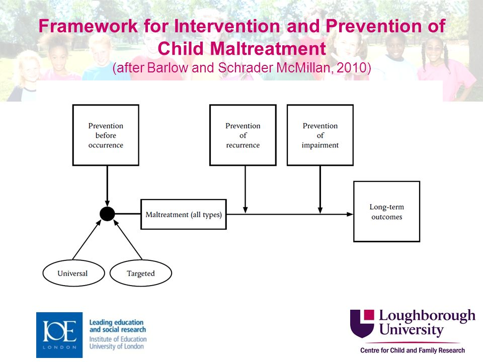 Framework for Intervention and Prevention of Child Maltreatment (after Barlow and Schrader McMillan, 2010)
