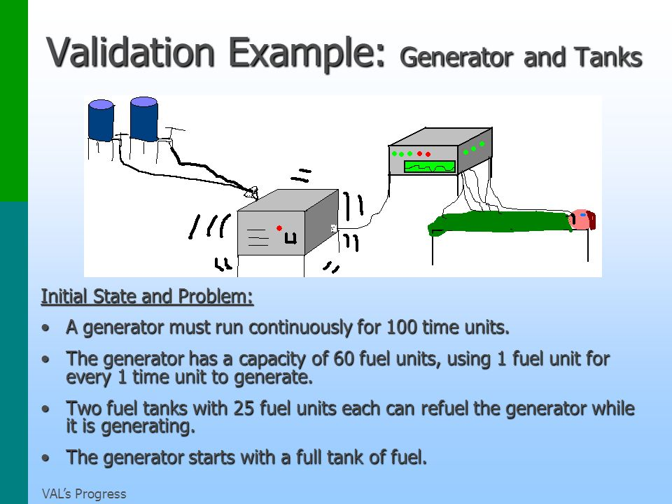 VALs Progress Validation Example: Generator and Tanks Initial State and Problem: A generator must run continuously for 100 time units.A generator must run continuously for 100 time units.
