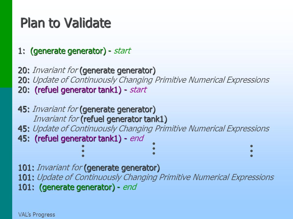 VALs Progress Plan to Validate 1: (generate generator) - 1: (generate generator) - start 20: (generate generator) 20: Invariant for (generate generator) 20: 20: Update of Continuously Changing Primitive Numerical Expressions 20: (refuel generator tank1) - 20: (refuel generator tank1) - start 45: (generate generator) 45: Invariant for (generate generator) (refuel generator tank1) Invariant for (refuel generator tank1) 45: 45: Update of Continuously Changing Primitive Numerical Expressions 45: (refuel generator tank1) - 45: (refuel generator tank1) - end 101: (generate generator) 101: Invariant for (generate generator) 101: 101: Update of Continuously Changing Primitive Numerical Expressions 101: (generate generator) - 101: (generate generator) - end