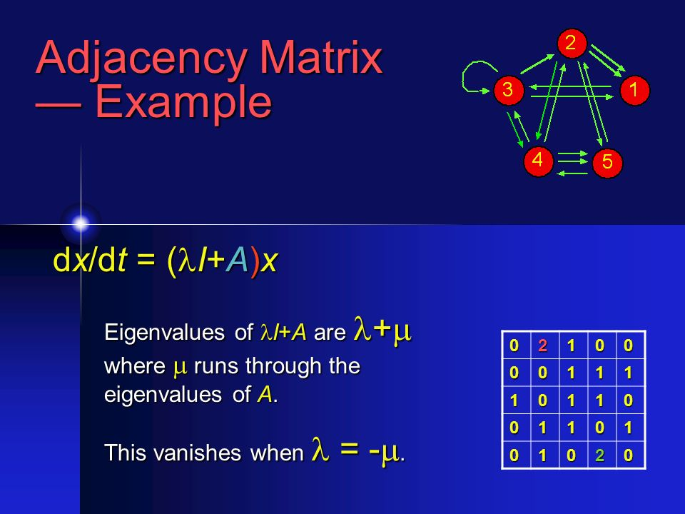 Adjacency Matrix Example Example 02100 00111 10110 01101 01020 dx/dt = ( I+A)x Eigenvalues of I+A are + where runs through the eigenvalues of A.