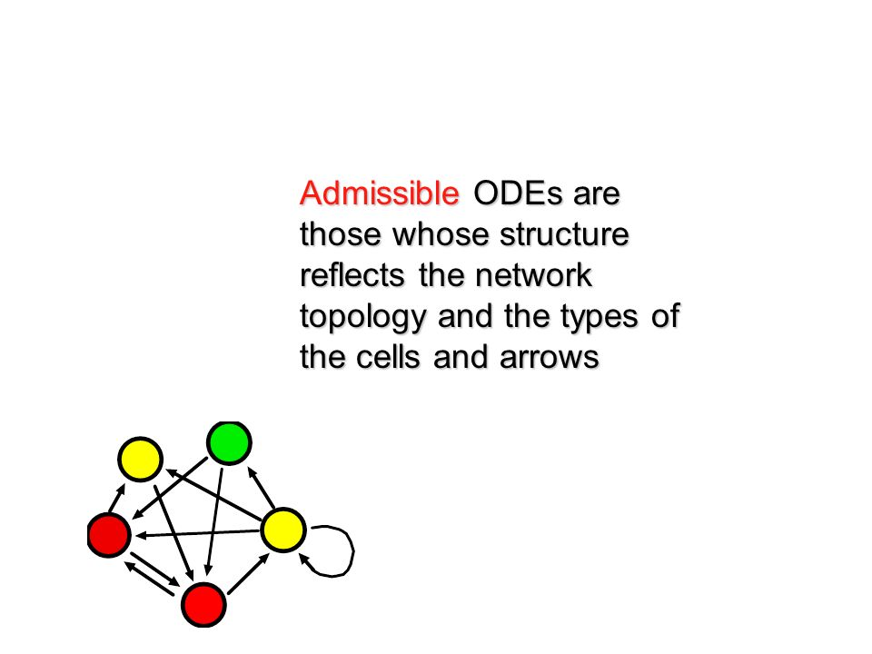 Admissible ODEs Because the network is regular and homogeneous, the condition respect the network structure implies that in any admissible ODE dx c /dt = f(x c,x T(I (c)) ) the same function f occurs in each equation.