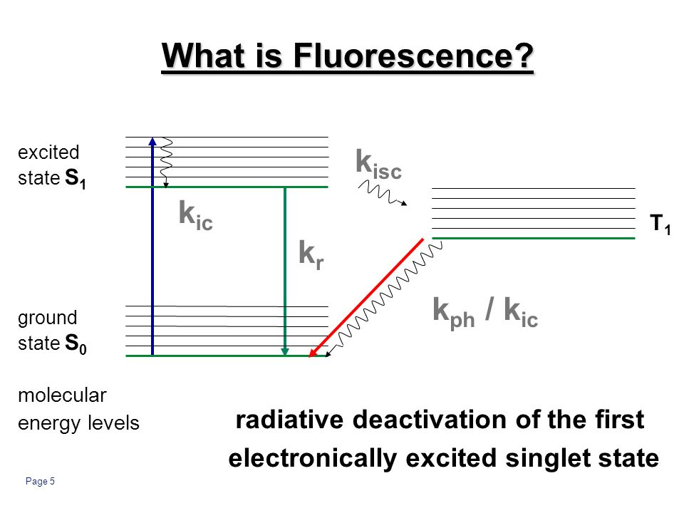Page 5 What is Fluorescence.
