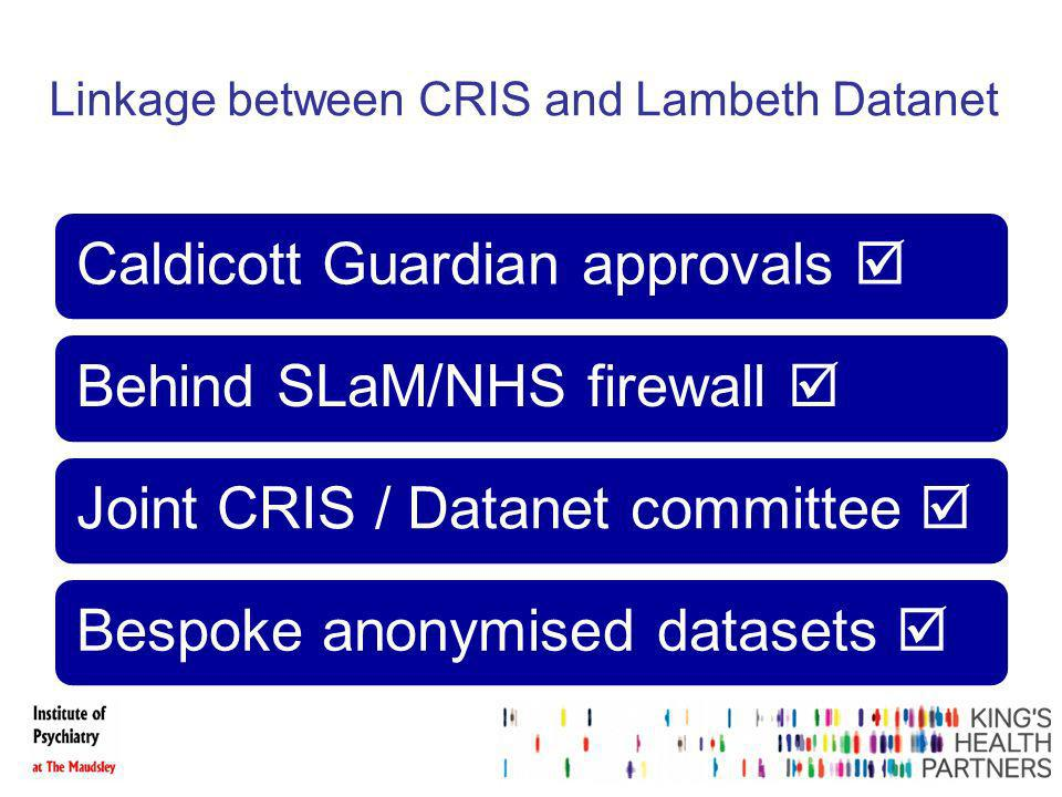 Linkage between CRIS and Lambeth Datanet