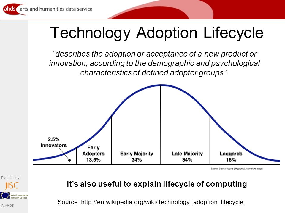 Funded by: © AHDS Technology Adoption Lifecycle describes the adoption or acceptance of a new product or innovation, according to the demographic and psychological characteristics of defined adopter groups.