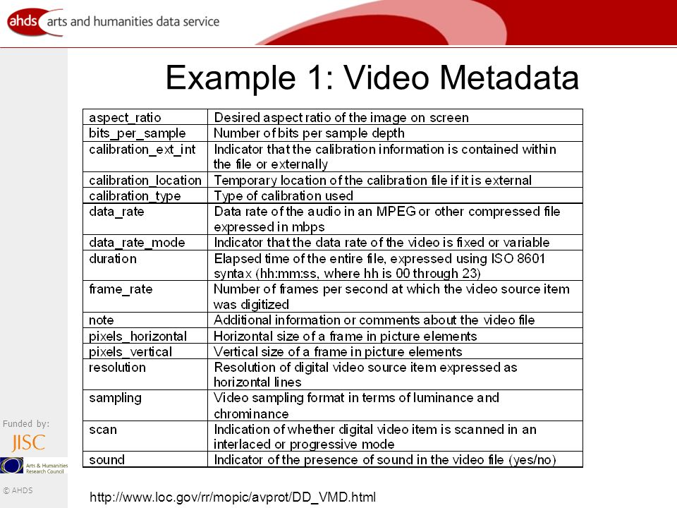 Funded by: © AHDS Example 1: Video Metadata http://www.loc.gov/rr/mopic/avprot/DD_VMD.html