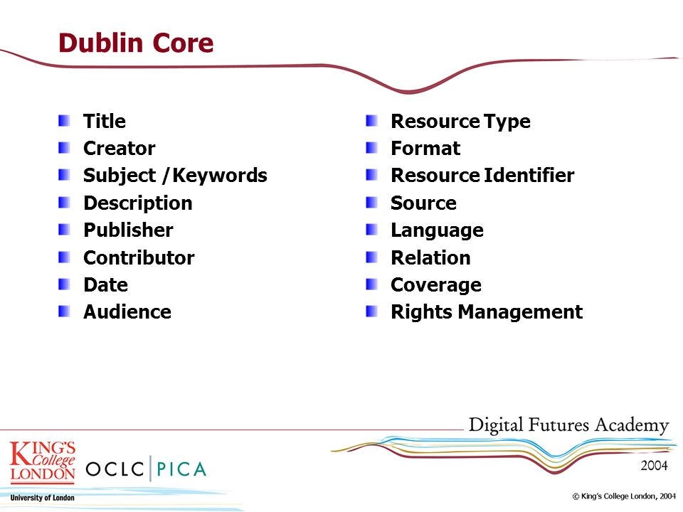 Dublin Core Title Creator Subject /Keywords Description Publisher Contributor Date Audience Resource Type Format Resource Identifier Source Language Relation Coverage Rights Management
