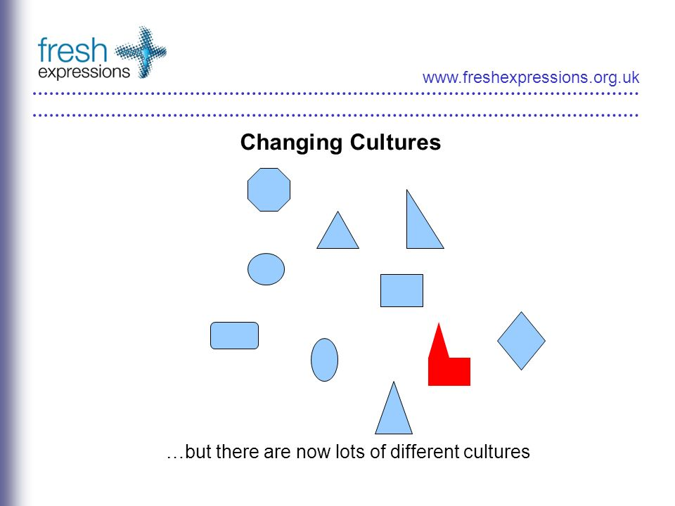 www.freshexpressions.org.uk Changing Cultures …but there are now lots of different cultures