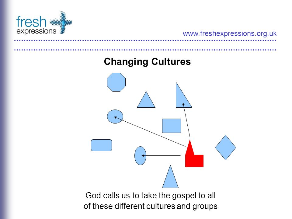 www.freshexpressions.org.uk Changing Cultures God calls us to take the gospel to all of these different cultures and groups