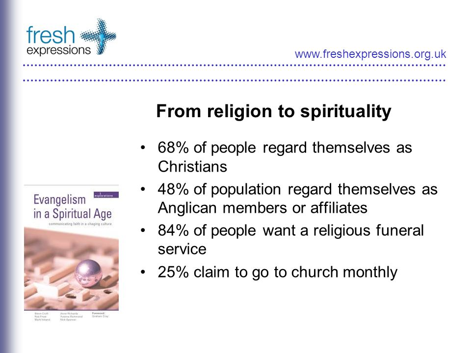 www.freshexpressions.org.uk From religion to spirituality 68% of people regard themselves as Christians 48% of population regard themselves as Anglican members or affiliates 84% of people want a religious funeral service 25% claim to go to church monthly
