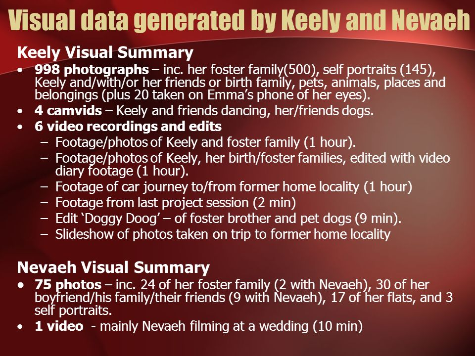 Visual data generated by Keely and Nevaeh Keely Visual Summary 998 photographs – inc.