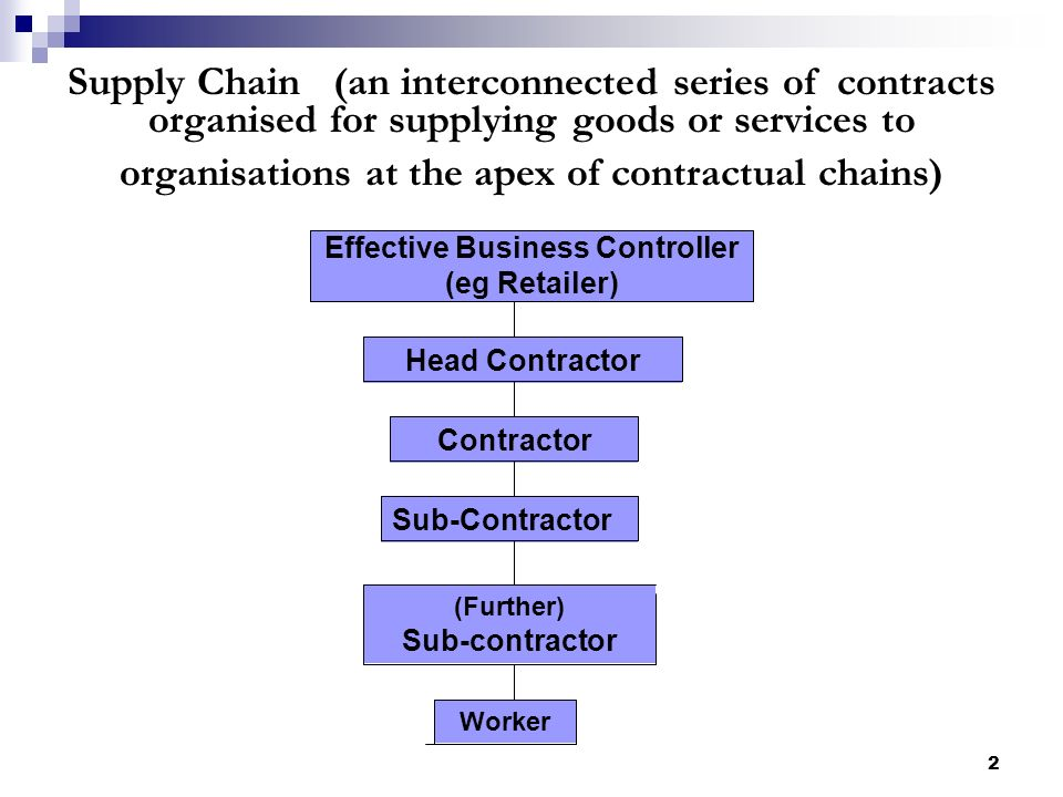 2 Supply Chain (an interconnected series of contracts organised for supplying goods or services to organisations at the apex of contractual chains) Effective Business Controller (eg Retailer) Head Contractor Contractor Sub-Contractor Worker (Further) Sub-contractor