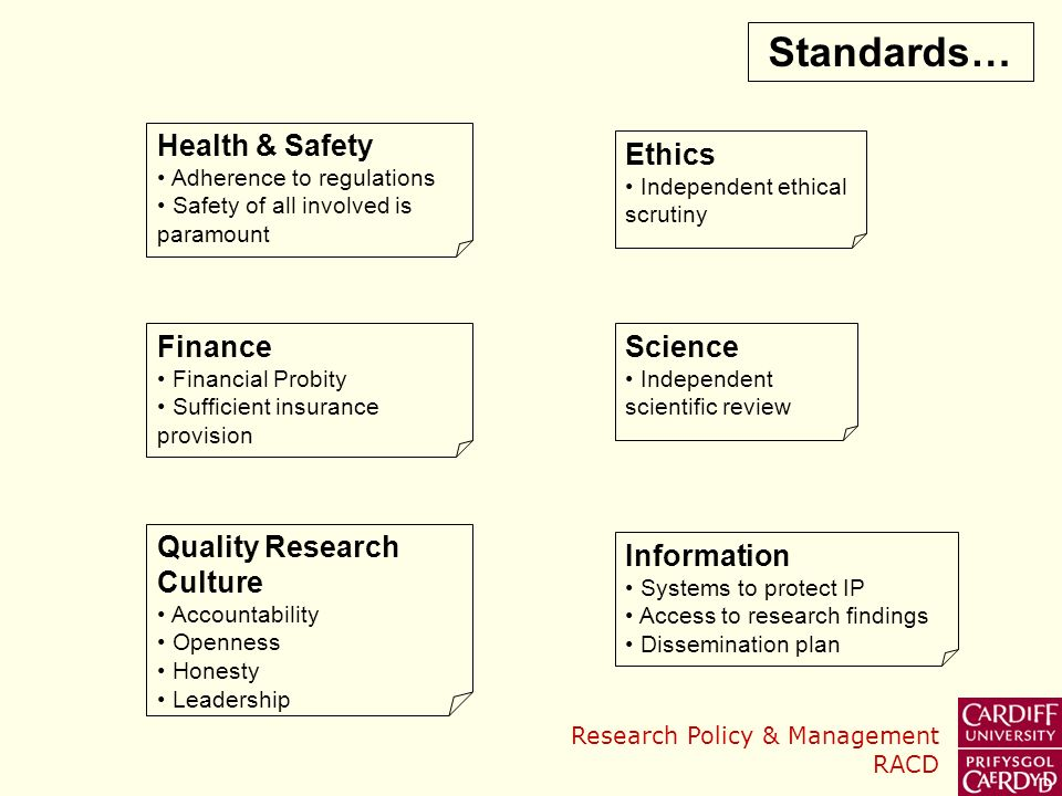 Research Policy & Management RACD Ethics Independent ethical scrutiny Science Independent scientific review Information Systems to protect IP Access to research findings Dissemination plan Health & Safety Adherence to regulations Safety of all involved is paramount Finance Financial Probity Sufficient insurance provision Standards… Quality Research Culture Accountability Openness Honesty Leadership