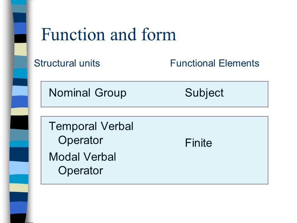 Function and form Structural units Nominal Group Temporal Verbal Operator Modal Verbal Operator Functional Elements Subject Finite
