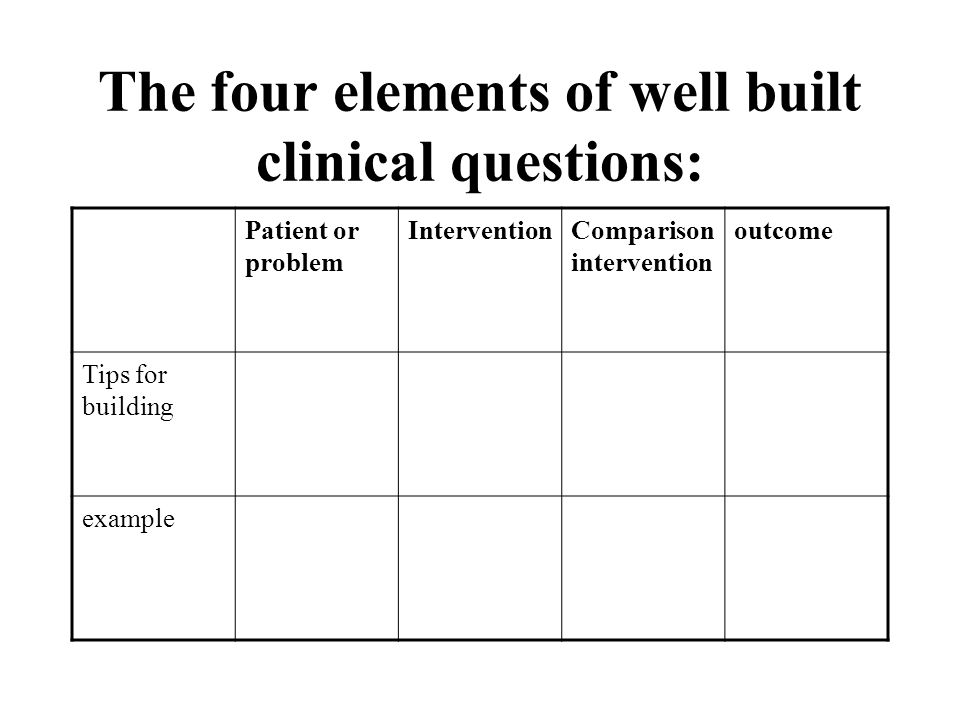Where Clinical Questions Arise From: Clinical findings Aetiology: Differential diagnosis: Diagnostic tests: Prognosis: Therapy: Prevention: Self-improvement: