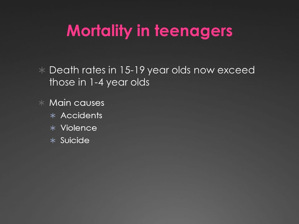 Mortality in teenagers Death rates in year olds now exceed those in 1-4 year olds Main causes Accidents Violence Suicide