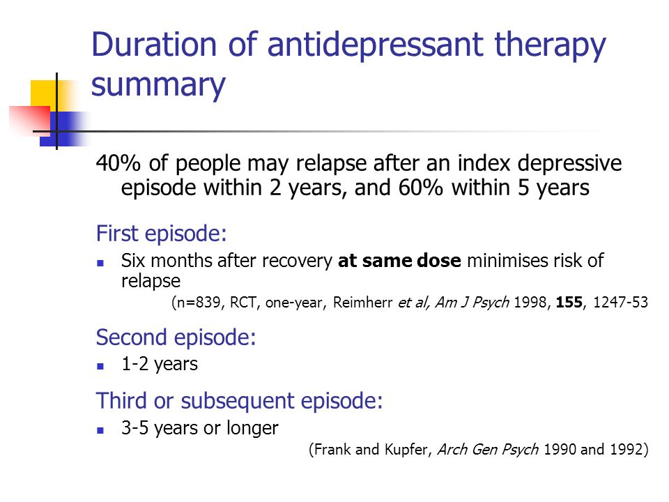 Duration of antidepressant therapy summary 40% of people may relapse after an index depressive episode within 2 years, and 60% within 5 years First episode: Six months after recovery at same dose minimises risk of relapse (n=839, RCT, one-year, Reimherr et al, Am J Psych 1998, 155, 1247-53 Second episode: 1-2 years Third or subsequent episode: 3-5 years or longer (Frank and Kupfer, Arch Gen Psych 1990 and 1992)