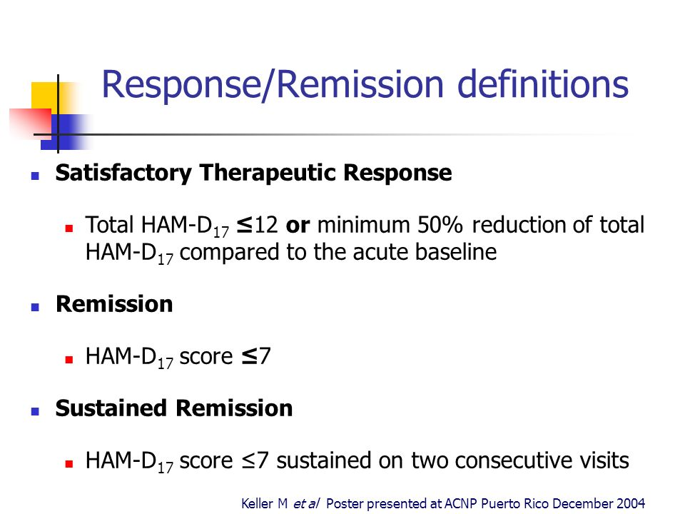 Response/Remission definitions Satisfactory Therapeutic Response Total HAM-D 17 12 or minimum 50% reduction of total HAM-D 17 compared to the acute baseline Remission HAM-D 17 score 7 Sustained Remission HAM-D 17 score 7 sustained on two consecutive visits Keller M et al Poster presented at ACNP Puerto Rico December 2004