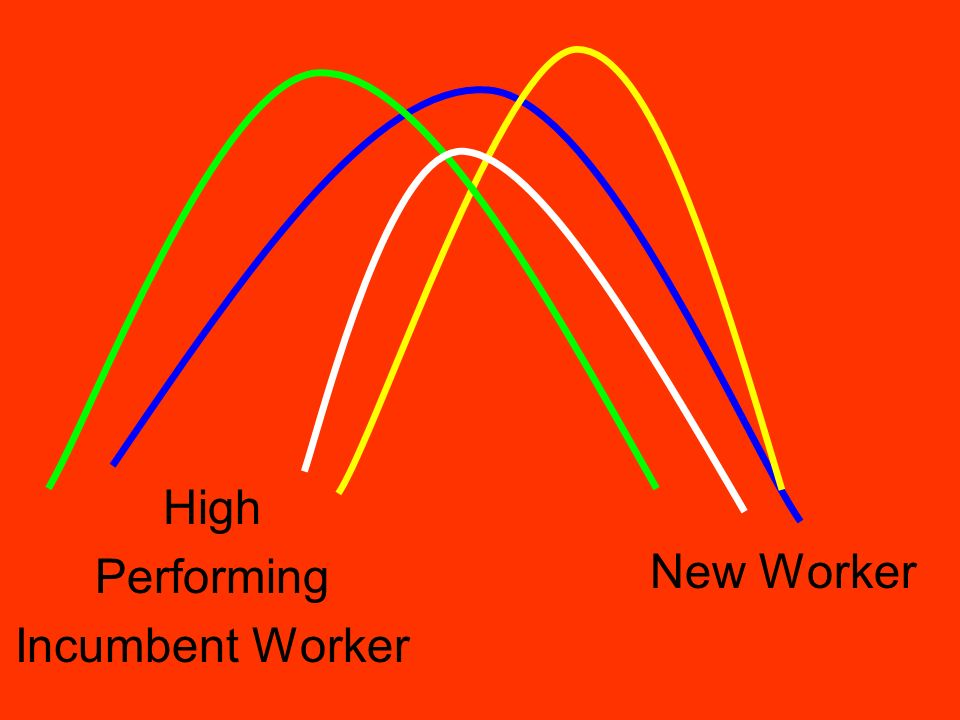 High Performing Incumbent Worker New Worker