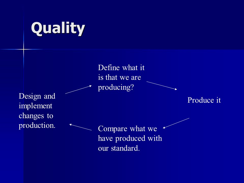 Quality Define what it is that we are producing.