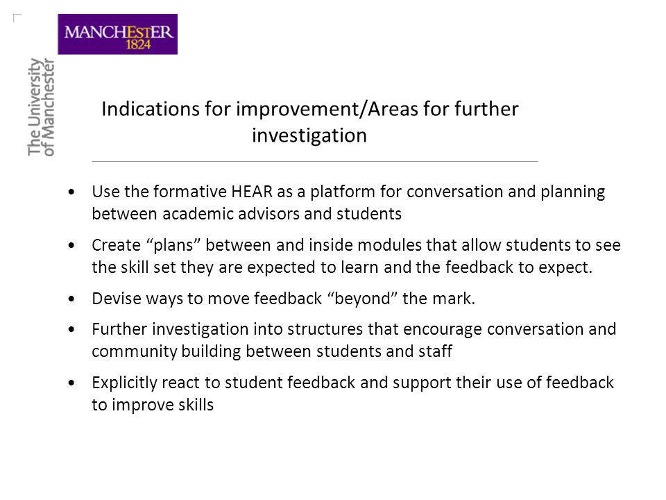 Indications for improvement/Areas for further investigation Use the formative HEAR as a platform for conversation and planning between academic advisors and students Create plans between and inside modules that allow students to see the skill set they are expected to learn and the feedback to expect.