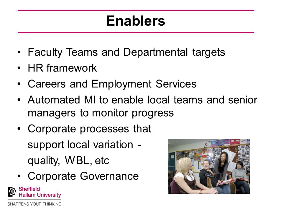 Enablers Faculty Teams and Departmental targets HR framework Careers and Employment Services Automated MI to enable local teams and senior managers to monitor progress Corporate processes that support local variation - quality, WBL, etc Corporate Governance