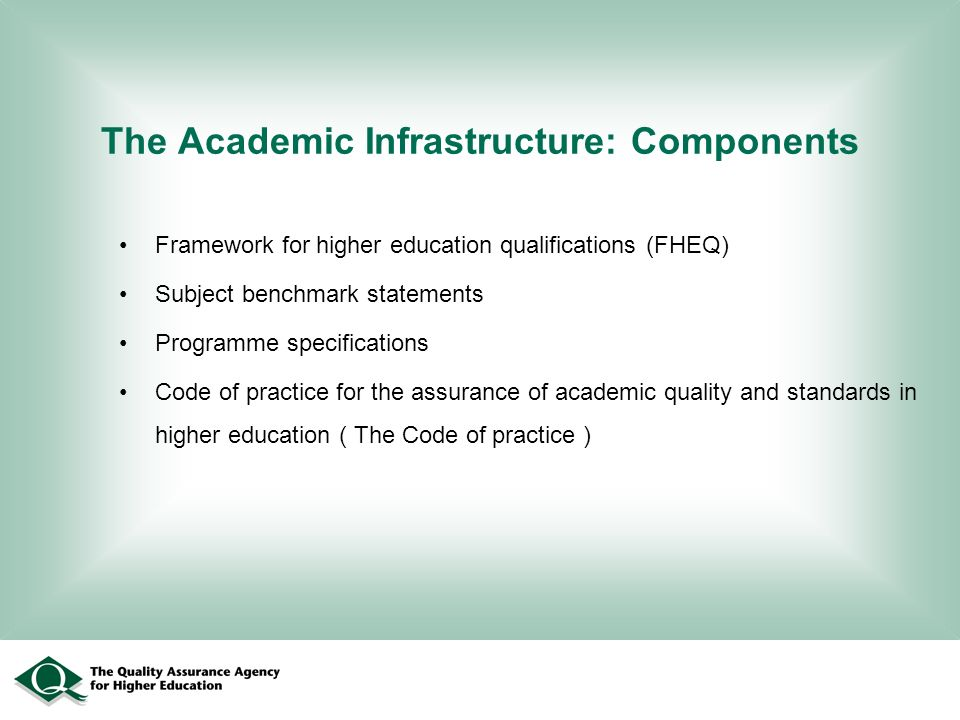 The Academic Infrastructure: Components Framework for higher education qualifications (FHEQ) Subject benchmark statements Programme specifications Code of practice for the assurance of academic quality and standards in higher education ( The Code of practice )