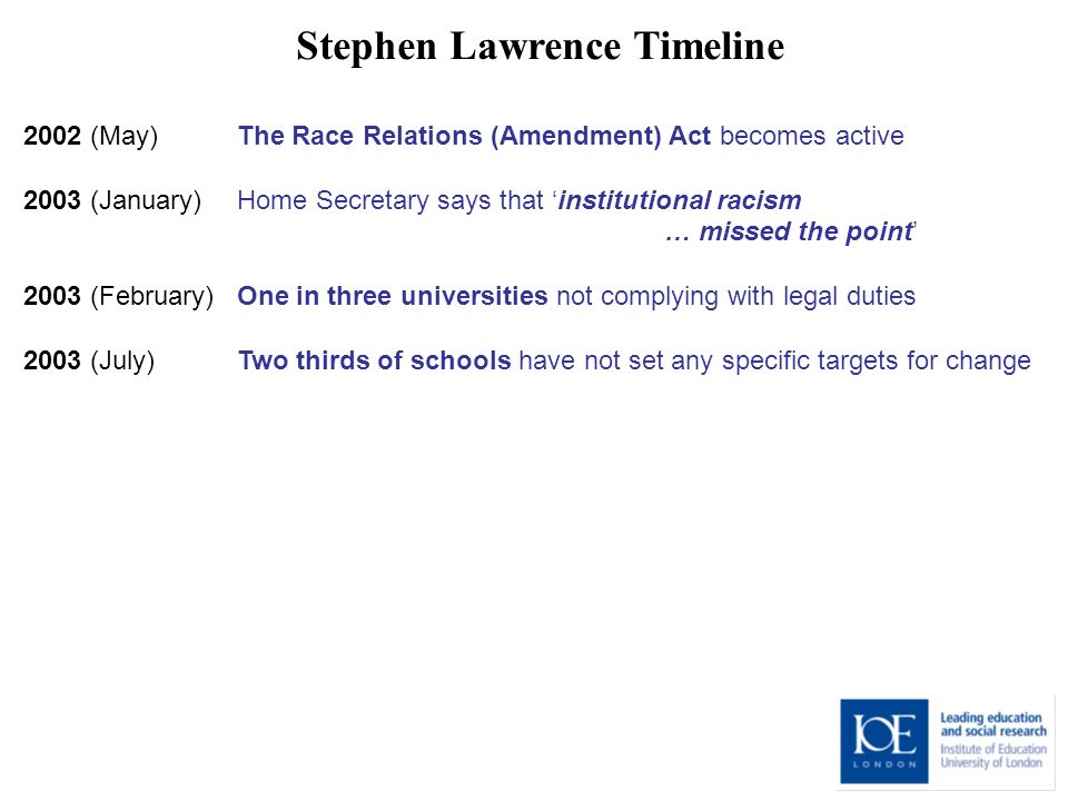 Stephen Lawrence Timeline 2002 (May) The Race Relations (Amendment) Act becomes active 2003 (January) Home Secretary says that institutional racism … missed the point 2003 (February) One in three universities not complying with legal duties 2003 (July) Two thirds of schools have not set any specific targets for change