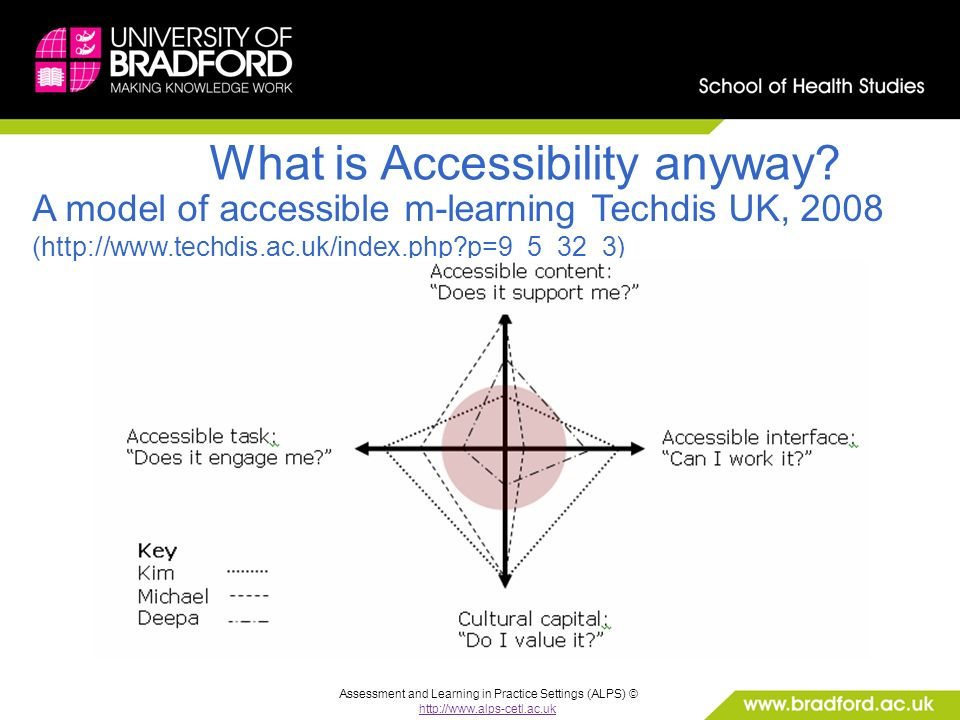 Assessment and Learning in Practice Settings (ALPS) © http://www.alps-cetl.ac.uk What is Accessibility anyway.