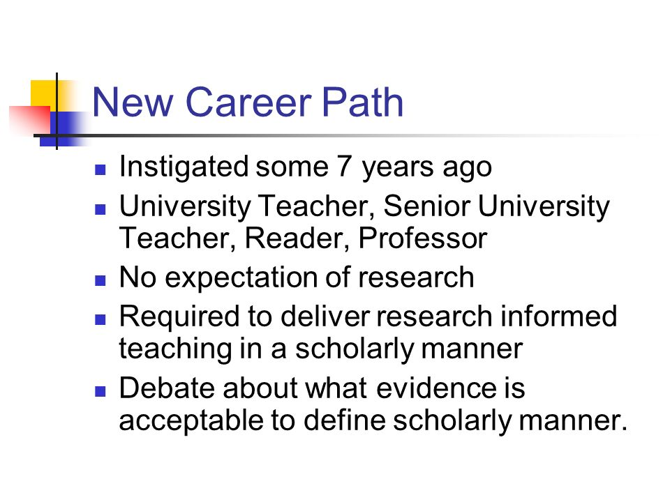 New Career Path Instigated some 7 years ago University Teacher, Senior University Teacher, Reader, Professor No expectation of research Required to deliver research informed teaching in a scholarly manner Debate about what evidence is acceptable to define scholarly manner.