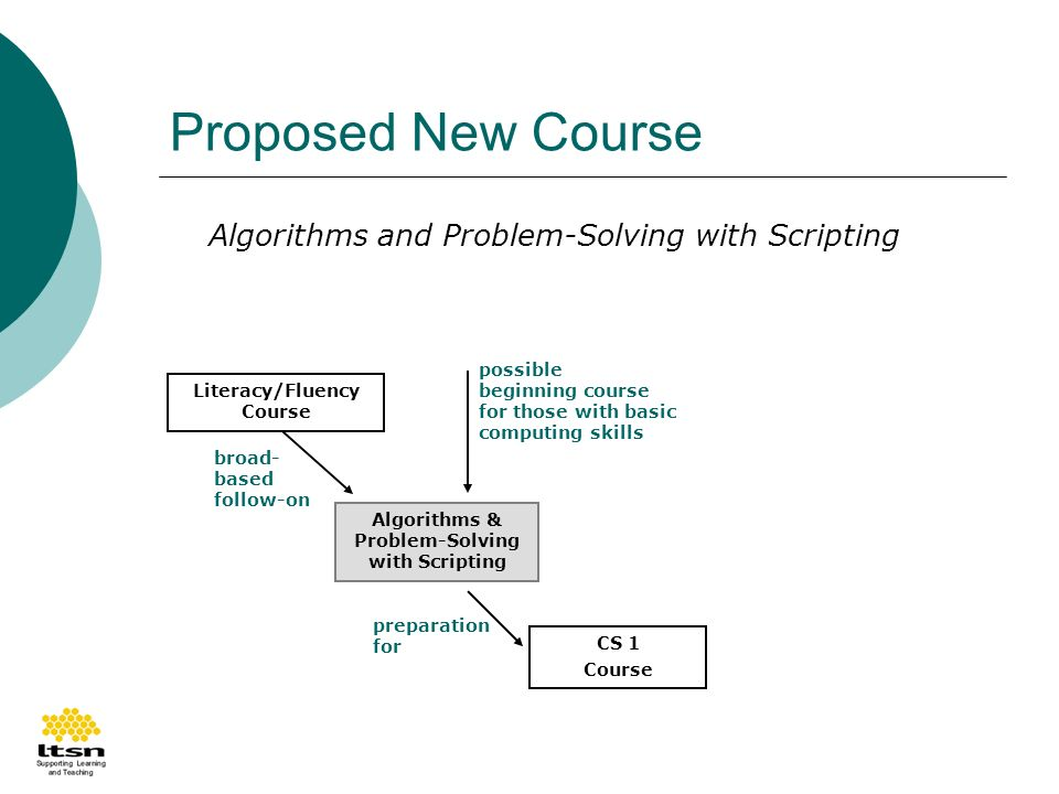 Proposed New Course Algorithms and Problem-Solving with Scripting Literacy/Fluency Course CS 1 Course preparation for Algorithms & Problem-Solving with Scripting broad- based follow-on possible beginning course for those with basic computing skills