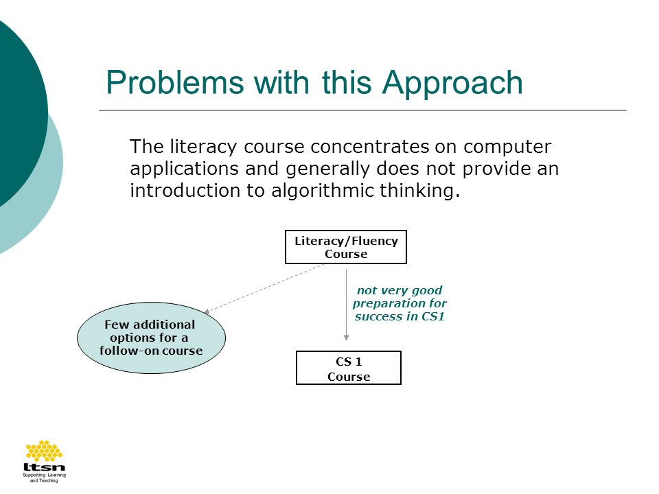 Problems with this Approach The literacy course concentrates on computer applications and generally does not provide an introduction to algorithmic thinking.