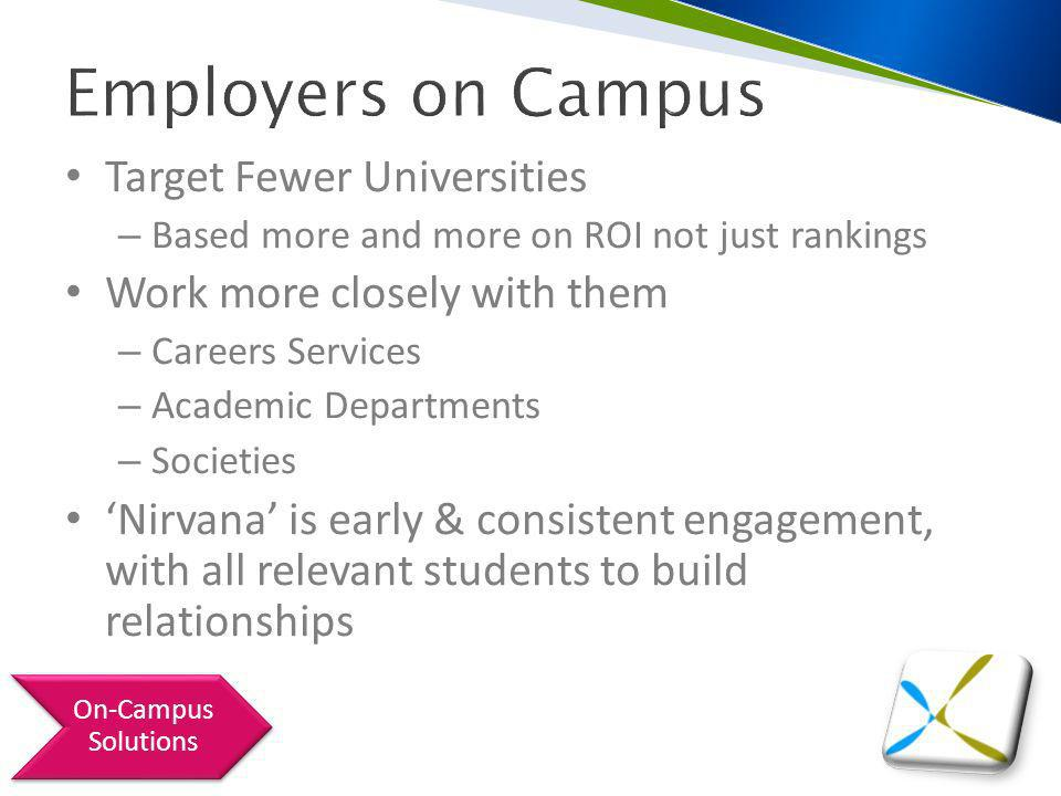Employers on Campus Target Fewer Universities – Based more and more on ROI not just rankings Work more closely with them – Careers Services – Academic Departments – Societies Nirvana is early & consistent engagement, with all relevant students to build relationships