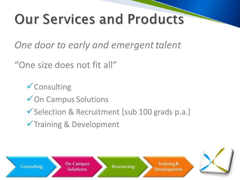 One door to early and emergent talent One size does not fit all Consulting On Campus Solutions Selection & Recruitment [sub 100 grads p.a.] Training & Development