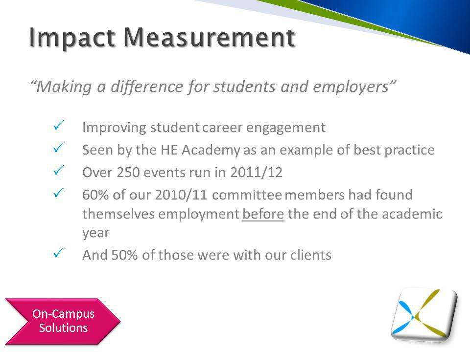 Making a difference for students and employers Improving student career engagement Seen by the HE Academy as an example of best practice Over 250 events run in 2011/12 60% of our 2010/11 committee members had found themselves employment before the end of the academic year And 50% of those were with our clients