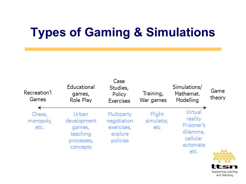 Types of Gaming & Simulations Recreationl Games Simulations/ Mathemat.