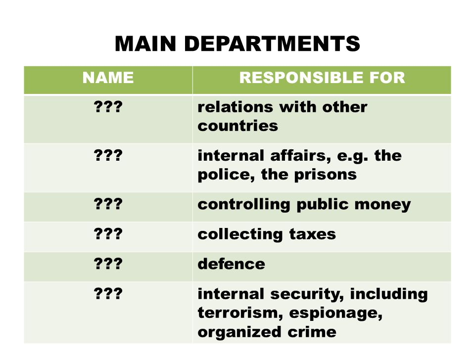 MAIN DEPARTMENTS NAMERESPONSIBLE FOR relations with other countries internal affairs, e.g.