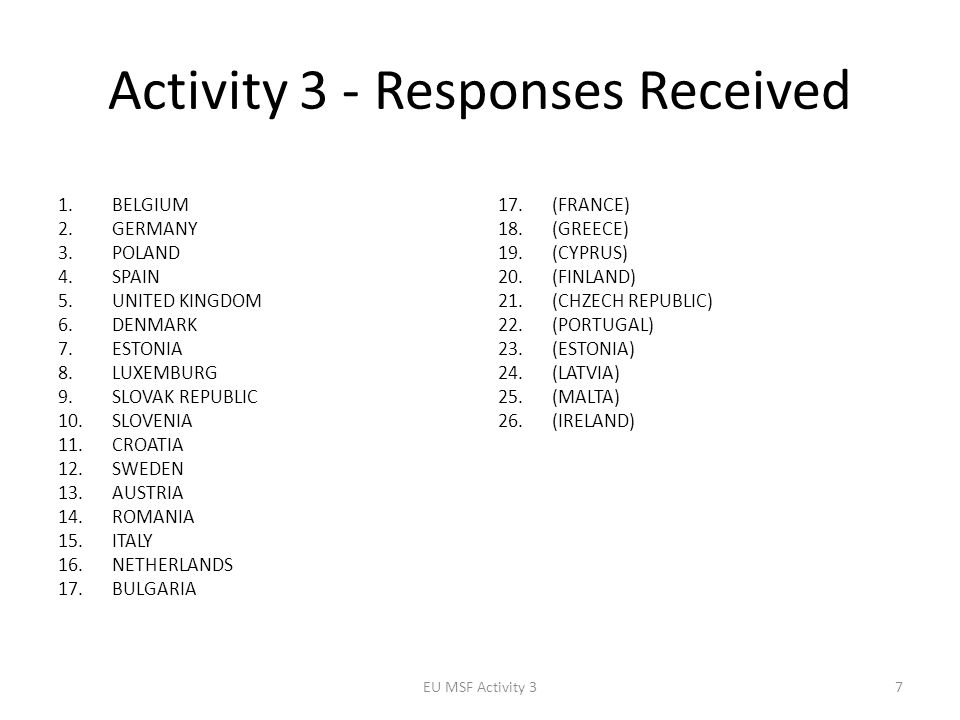 Activity 3 - Responses Received 1.BELGIUM 2.GERMANY 3.POLAND 4.SPAIN 5.UNITED KINGDOM 6.DENMARK 7.ESTONIA 8.LUXEMBURG 9.SLOVAK REPUBLIC 10.SLOVENIA 11.CROATIA 12.SWEDEN 13.AUSTRIA 14.ROMANIA 15.ITALY 16.NETHERLANDS 17.BULGARIA 17.(FRANCE) 18.(GREECE) 19.(CYPRUS) 20.(FINLAND) 21.(CHZECH REPUBLIC) 22.(PORTUGAL) 23.(ESTONIA) 24.(LATVIA) 25.(MALTA) 26.(IRELAND) EU MSF Activity 37