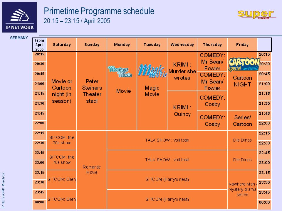 IP NETWORK, March 05 GERMANY Primetime Programme schedule 20:15 – 23:15 / April 2005