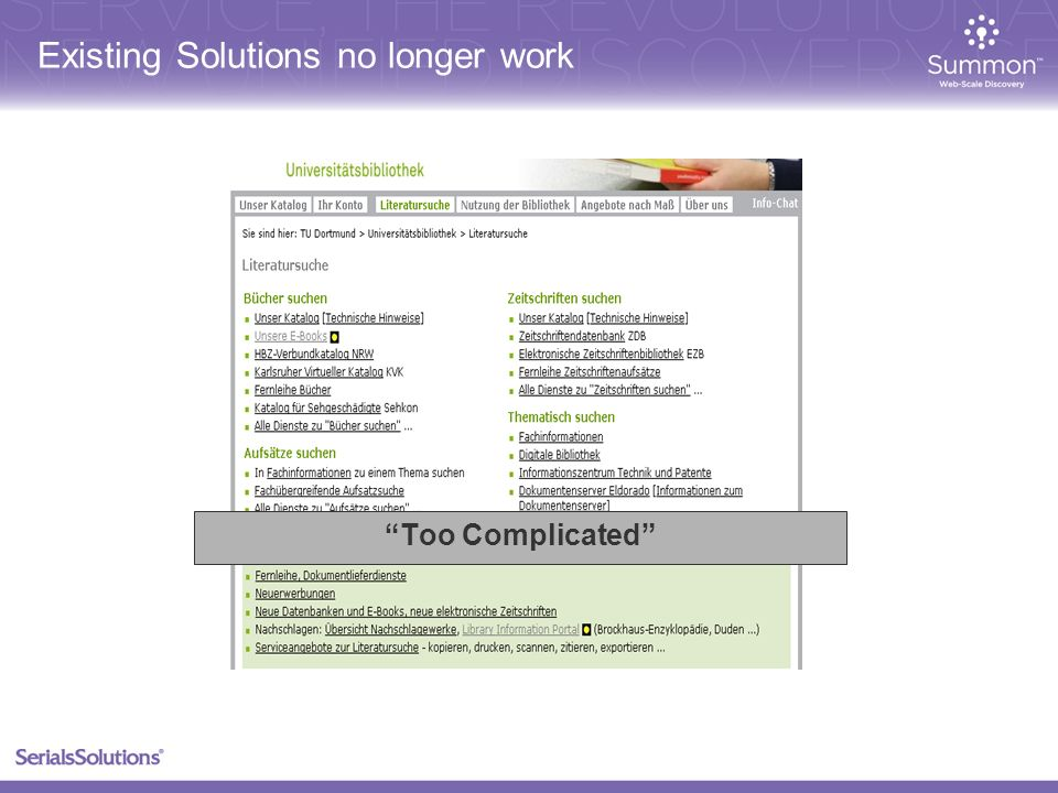 Existing Solutions no longer work Too Complicated