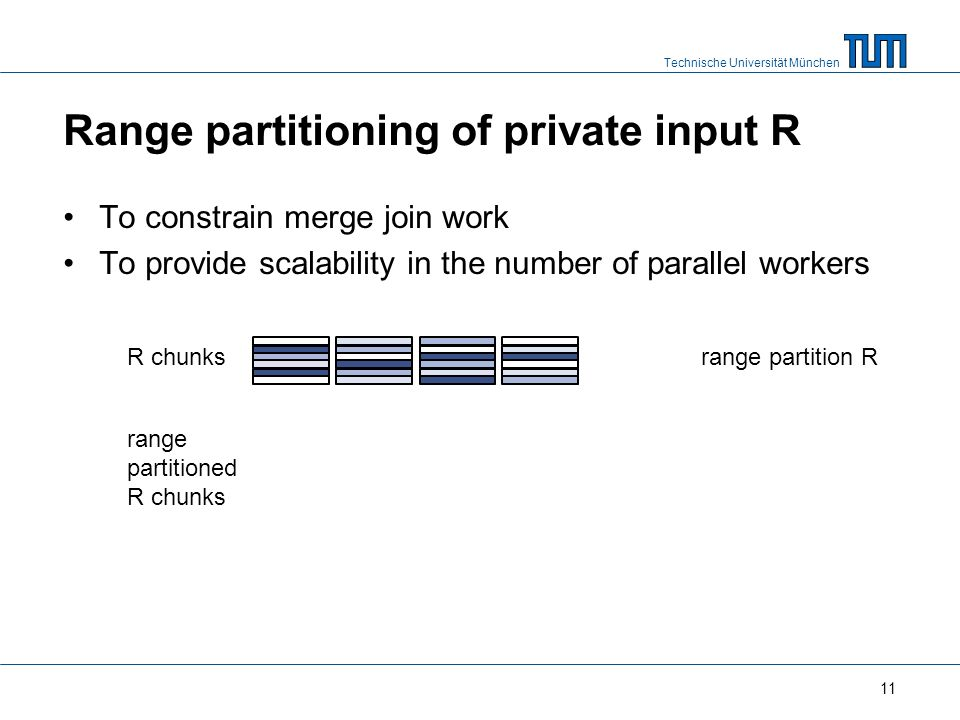Technische Universität München To constrain merge join work To provide scalability in the number of parallel workers Range partitioning of private input R R chunksrange partition R range partitioned R chunks 11
