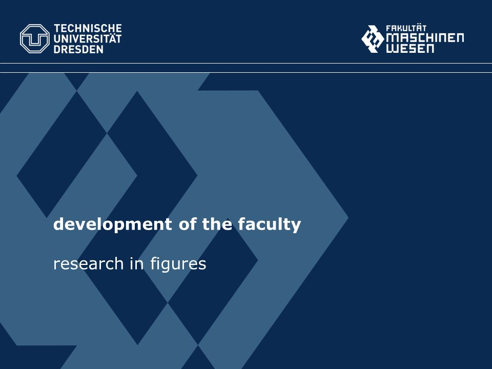 development of the faculty research in figures