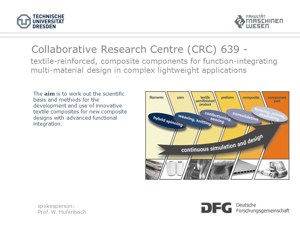 Collaborative Research Centre (CRC) 639 - textile-reinforced, composite components for function-integrating multi-material design in complex lightweight applications The aim is to work out the scientific basis and methods for the development and use of innovative textile composites for new composite designs with advanced functional integration.