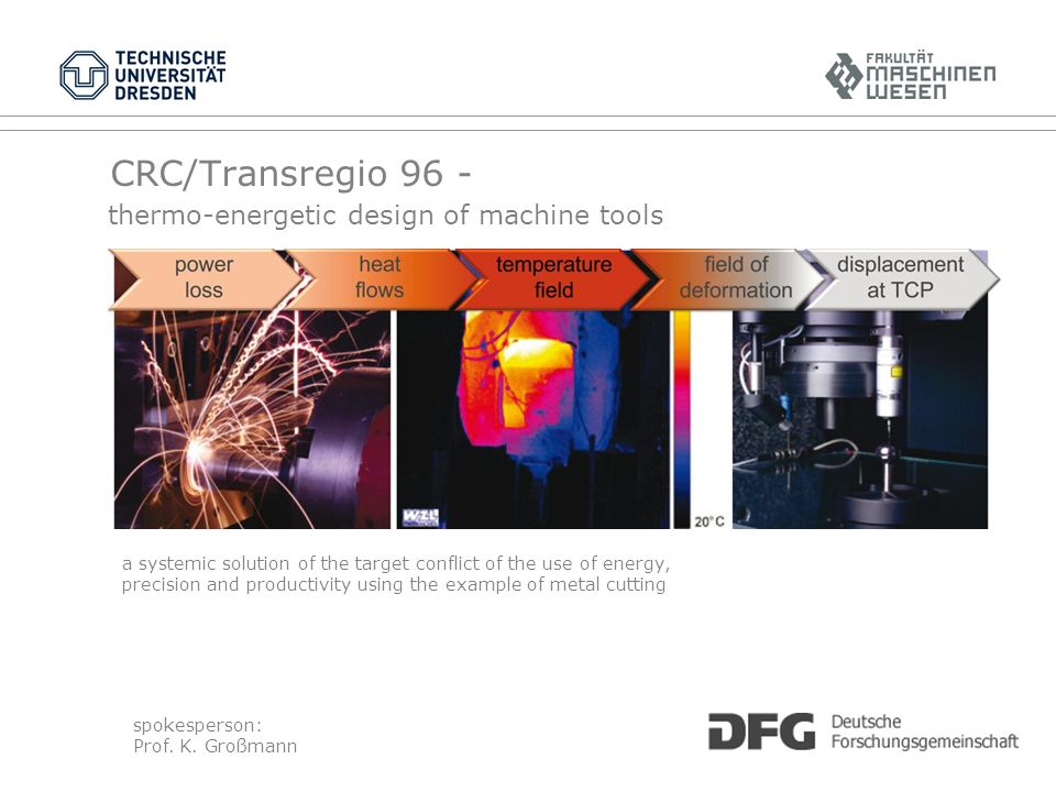 CRC/Transregio 96 - thermo-energetic design of machine tools a systemic solution of the target conflict of the use of energy, precision and productivity using the example of metal cutting spokesperson: Prof.