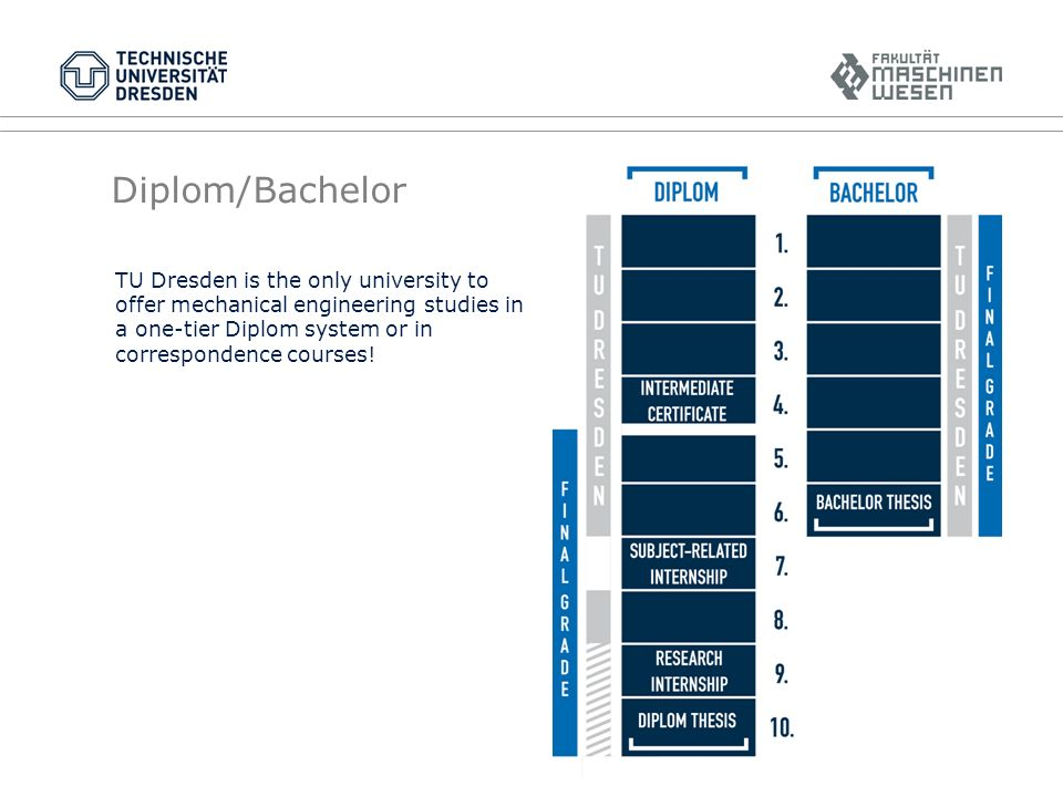 Diplom/Bachelor TU Dresden is the only university to offer mechanical engineering studies in a one-tier Diplom system or in correspondence courses!