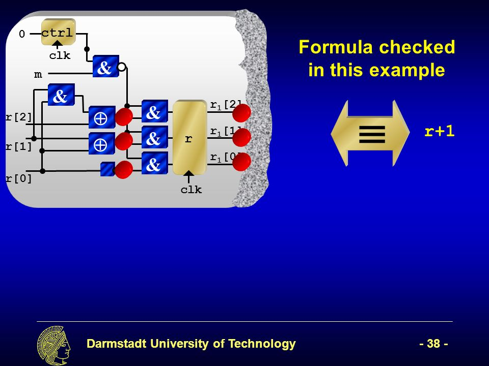 Darmstadt University of Technology- 38 - Formula checked in this example r+1 r 1 [2] clk & r 1 [1] & r 1 [0] & r & & m r[2] r[1] r[0] 0 clk ctrl